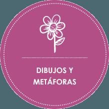 metodología be happy dibujos y metáforas